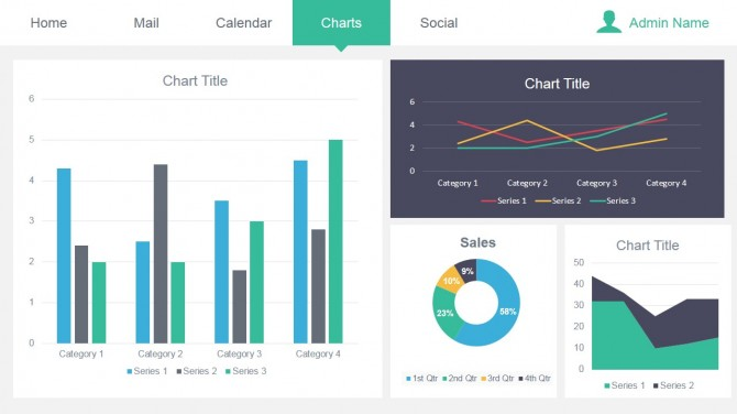 Dashboard Data Chart for PowerPoint