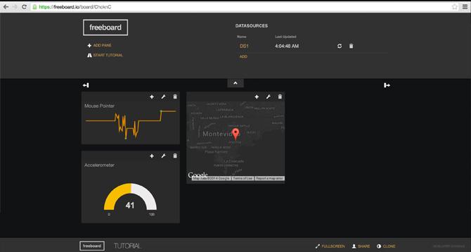 Data Dashboard View
