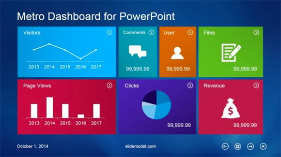 dashboard-powerpoint-social-media-metro