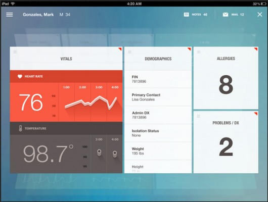 ipad-dashboard-flat