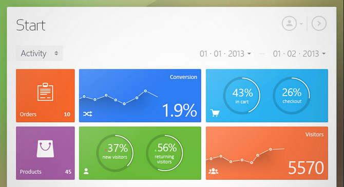 okcupid profile template - powerpoint dashboard template choice image template