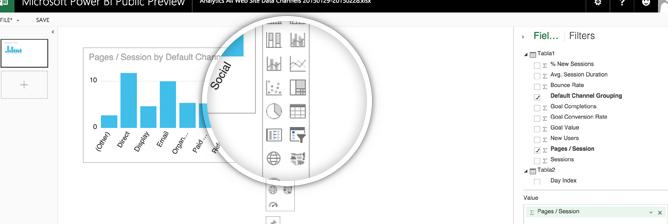 Power BI Dashboard Widgets