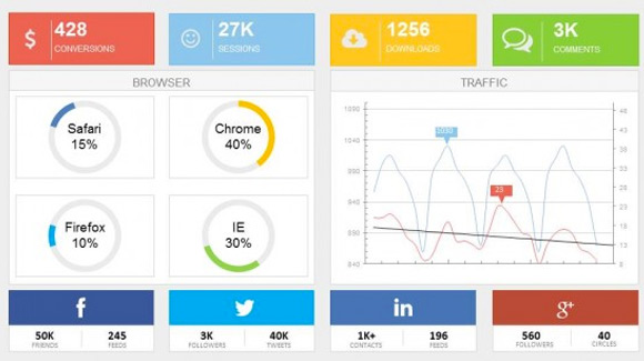 3 Top Powerpoint Dashboard Templates For Social Media