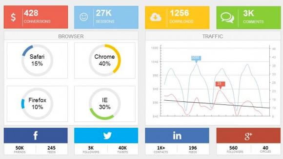 dashboard-powerpoint-digital-marketing