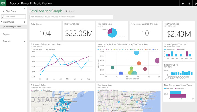 Free Dashboards with Microsoft Power BI
