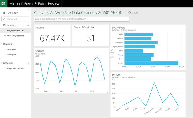 Power BI Dashboard Traffic Analytics