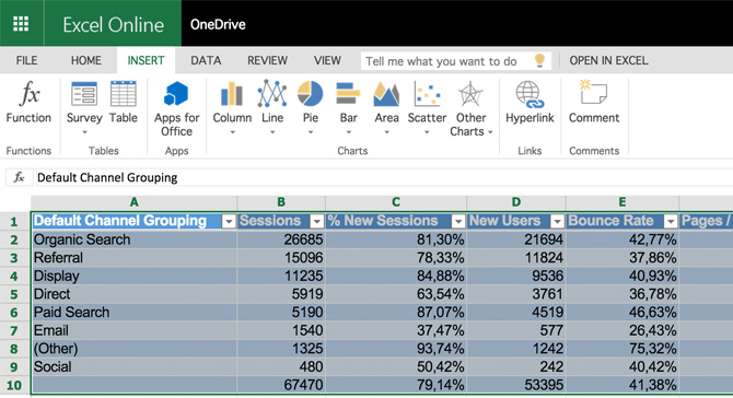 Power BI Excel Table in One Drive